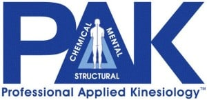 Applied_Kinesiology